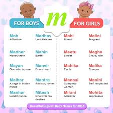 Because it's trendy to use surnames as first names, many people are using musicians' surnames like jagger, hendrix, and presley to honor their faves, says jennifer moss, founder & ceo of babynames.com. Beautiful Gujarati Baby Names For 2016 Theindusparent
