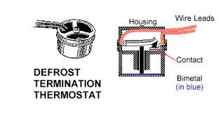 appliance411 faq how does a frost refrigerator s defrost defrost termination thermostat aka defrost limit switch