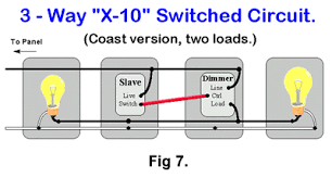 wiring diagram for 3 way dimmer switch comvt info Three Way Dimmer Switch Diagram 3 way dimmer switch wiring diagram variations wire get free, wiring diagram three way dimmer switch wiring diagram