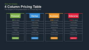 Pricing Table Templates 4 Column Pricing Table Template For Powerpoint And Keynote
