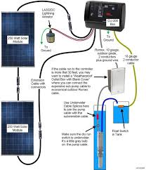 component wiring diagrams for solar wiring diagrams for solar Solar Battery Wiring Diagrams component, grundfos sqflex solar water pump wiring diagram for panels on caravan grid tie solar battery wiring diagrams for 12 volt