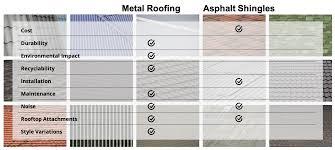Shingle Color Comparison Chart Metal Roof Vs Asphalt Shingles Comparison Which Is Better