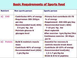 Sports Food