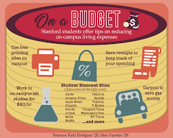 how to keep track of your spending tips for managing a student budget the stanford daily