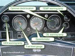 1969 chevelle wiring diagram pdf 1969 image wiring similiar 71 chevelle ss dash keywords on 1969 chevelle wiring diagram pdf