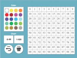 Interactive Counting Chart Interactive 99 Or 100 Number Chart The Teachers Cafe