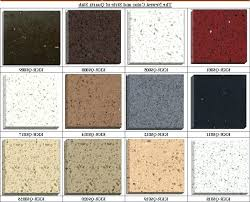 perfect ideas man made stone pleasing modern design pertaining to quartz countertops or natural