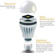 automatic led bulb assembly Led Part product thumnail image product thumnail image zoom led parts