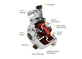 red lion pumps red lion repair kits, red lion replacement parts Grinder Pump Wiring Diagram at Red Lion Pump Wiring Diagram