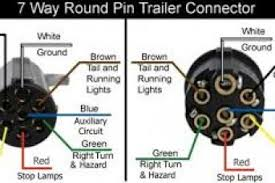 round trailer plug wiring diagram 7 pin conector polluk wiring 7 pin trailer wiring diagram with brakes at 7 Wire Rv Plug Diagram