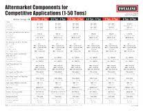 Compressor Cross Reference Chart Literature Replacement Components