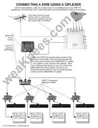wiring diagram for directv dish wiring diagram swm 32 directv multiswitch 24v power supply directv swm dish wiring diagram