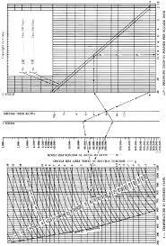 Pressure Drop Chart Crane Iron Steam Stop Check Valves Crane Chempharma Energy