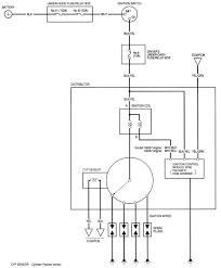 obd1 distributor wiring diagram obd1 image wiring obd1 distributor wiring diagram obd1 auto wiring diagram schematic on obd1 distributor wiring diagram