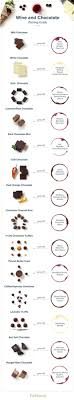 wine and chocolate pairings to impress your guests proflowers