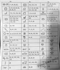 bmw x5 f15 2014 2019 < fuse box diagram bmw x5 f15 2014 bmw x5 f15 2014 2019 < fuse box diagram