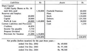 income tax payable balance sheet valuation of goodwill and shares accounting