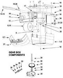 similiar genie garage door schematic keywords genie garage door opener wiring diagram furthermore genie garage door