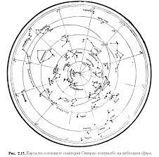 Резултат с изображение за звездна карта