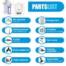 Best Under Sink Reverse Osmosis System Best Water Filter Archives Top Best Reviews