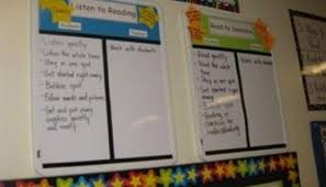 Daily 5 Anchor Charts 2nd Grade Daily 5 Anchor Charts Thedailycafe Com