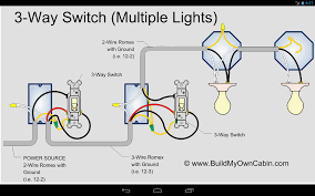 3 way switch wiring diagram multiple lights in way light switching 3 Wire Light Switch Wiring Diagram 3 way switch wiring diagram multiple lights and wire 3 gang light switch wiring diagram