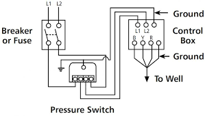 well pump pressure switch wiring diagram solidfonts well pump pressure control switch how to adjust the water wiring diagram for two normally closed 2 wire float switches