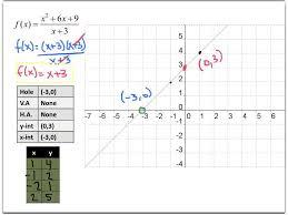 solving and graphing inequalities worksheet along with 74alg2h 83 graphing rational functions