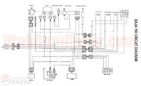 150 baja wiring diagram complete wiring diagrams \u2022 wiring diagram for 150cc gy6 scooter at Wiring Diagram For 150cc Gy6 Scooter