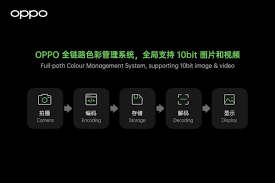 OPPO Find X3 Pro: Alle Details auf dem ...