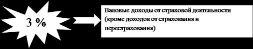 Транспортные услуг реферат ru Автопредприятия обязаны обеспечивать безопасность жизни и здоровья людей безопасность эксплуатации транспортных средств и охрану окружающей среды