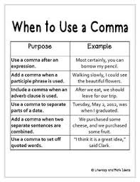 when is a comma used free student journal insert when to use a comma reference sheet