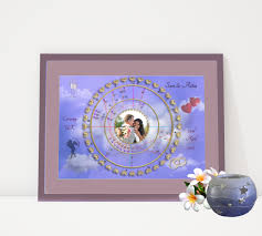 Astrology Love Chart Heavenly Love Astrology Chart