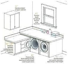 closet design dimensions washer and dryer dimensions with laundry room size closet design closet design dimensions