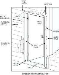 installing door frame mesmerizing replace exterior door jamb replacing exterior door frame exterior door installation pleasing