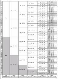 Chart For Vlsm My Documentation