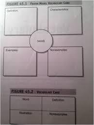 Frayer Squares Vocabulary Squares Practical Strategies Guide