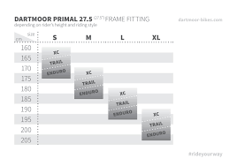 Frame Size Chart Dartmoor Primal 27 5 Frames And Bikes Size Fitting Chart