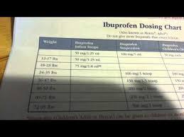 Baby Acetaminophen Tylenol Or Ibuprofen Dose Chart Htwl