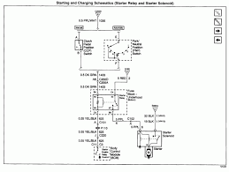 wiring diagram relay starter motor wiring image starter motor relay wiring diagram wiring diagram on wiring diagram relay starter motor