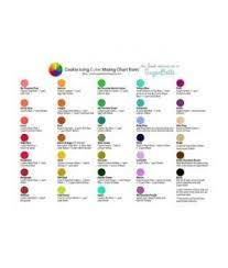 Colour Chart For Mixing Americolor Gels Icing Color Chart