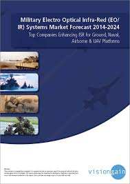 Navsea Organization Chart 2014 Military Electro Optical Infra Red Eo Ir Systems Market Forecast 2014 2024