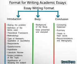 writing structure essay writing structure