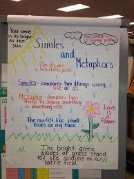 Pin By Ashley Sherwood On Grammar Classroom Charts