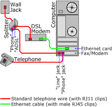 cat6 telephone wiring diagram cat6 image wiring dsl wiring diagram wiring diagram and hernes on cat6 telephone wiring diagram