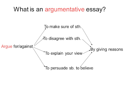 writing tips on argumentative essay tip how to plan your essay  what is an argumentative essay argue for against to make sure of sth