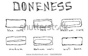 Slices Beef Steak Meat Doneness Chart Stock Vector Royalty