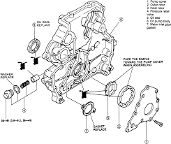 4 exploded view of the oil pump assembly