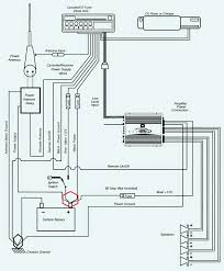 monoblock amplifier wiring diagram refrence mono amplifier wiring Simple Wiring Diagrams monoblock amplifier wiring diagram refrence mono amplifier wiring diagram fresh awesome amp wiring diagram