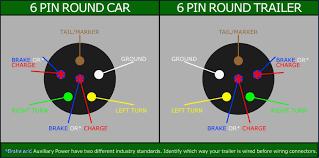 5 pin round trailer plug wiring diagram u2016 wiring diagrams